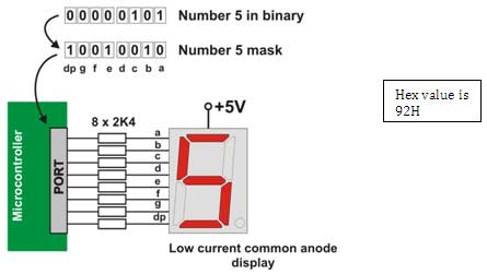 user manual for seven segment display card rh pantechsolutions net