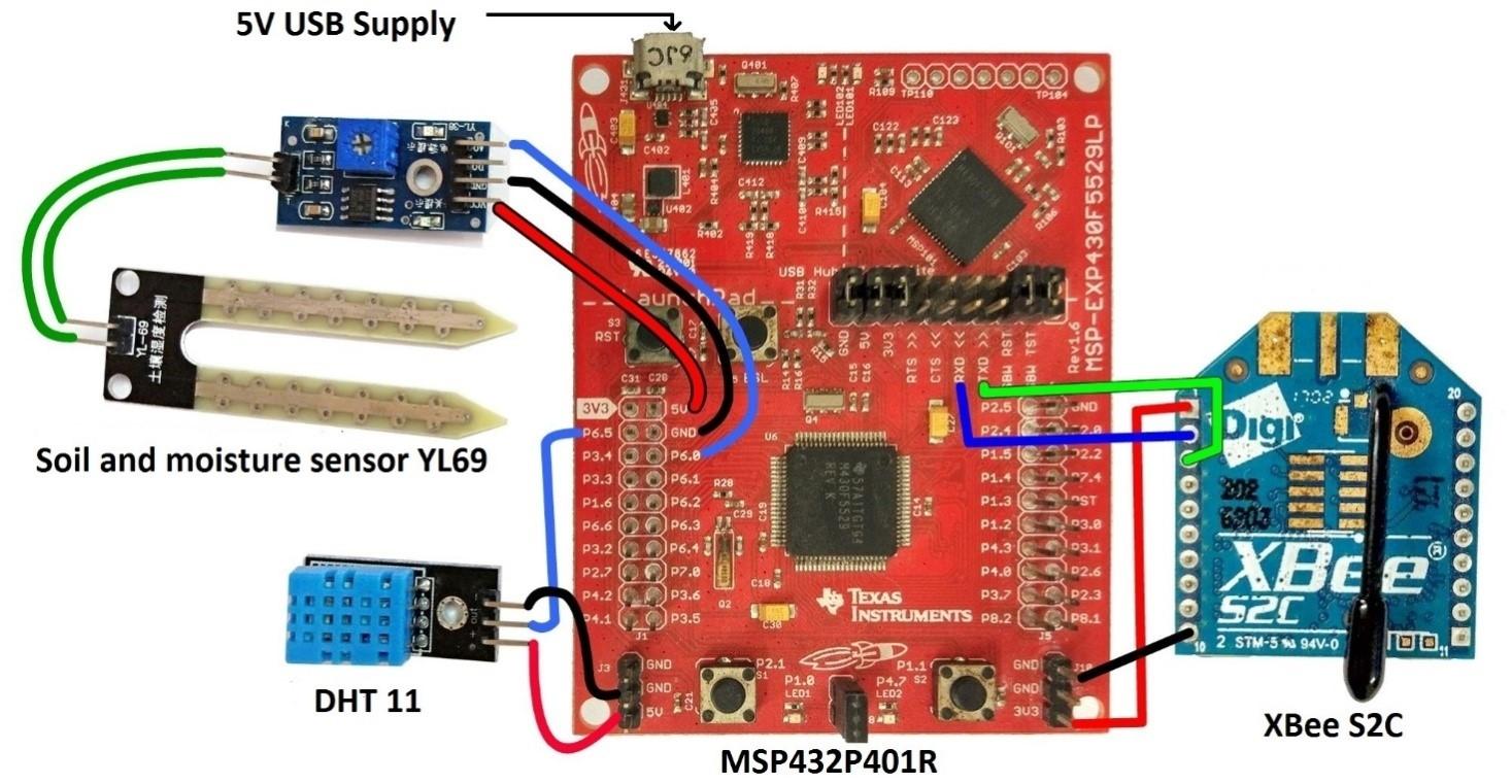 IoT based Smart Irrigation System using MSP432