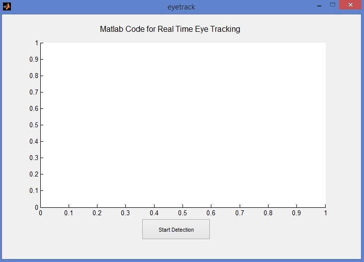Matlab code for Eye Tracking