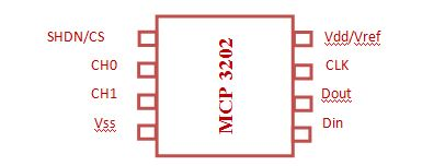 Pin diagram of MCP3202