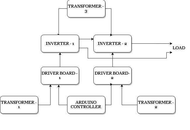 Multilevel Inverter Using Arduino