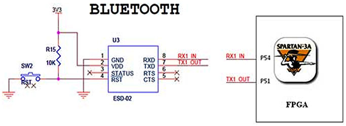circuit-diagram-to-interface-bluetooth-with-spartan-3an