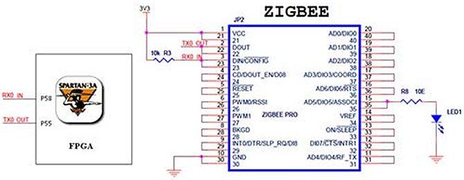 circuit-diagram-to-interface-zigbee-with-spartan-3an-addon-card