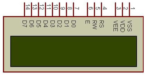 a) pin diagram of lcd