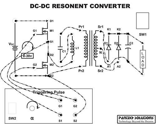 mimic-diagram-of-dc-dc-resonant-converter