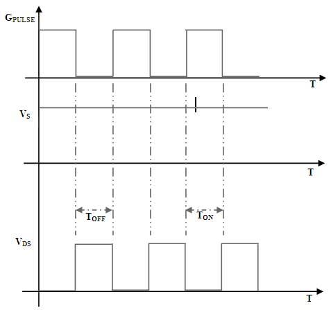 model-waveform-for-mosfet