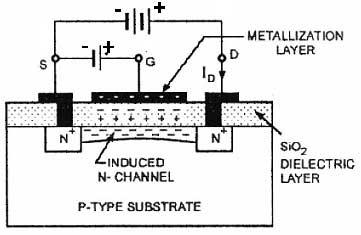 Depletion type mosfet transistor pdf