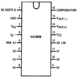 pin diagram of dac 0808