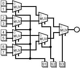 2-1-mux-to-construct-8-1-mux