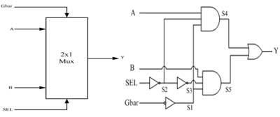 8-x-1-multiplexers-using-behavioral