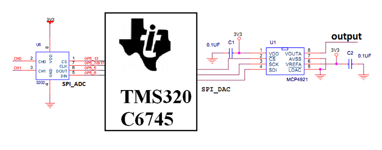 Circuit Diagram of SPI ADC & DAC with TMS320C6745