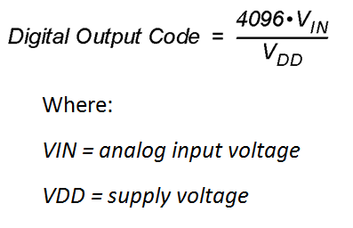 Digital Output Code