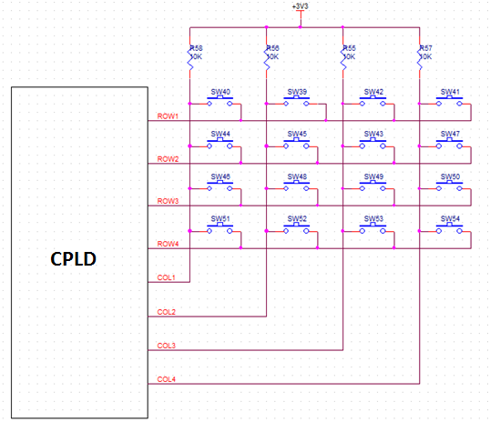Interfacing Keypad with CPLD Development Kit