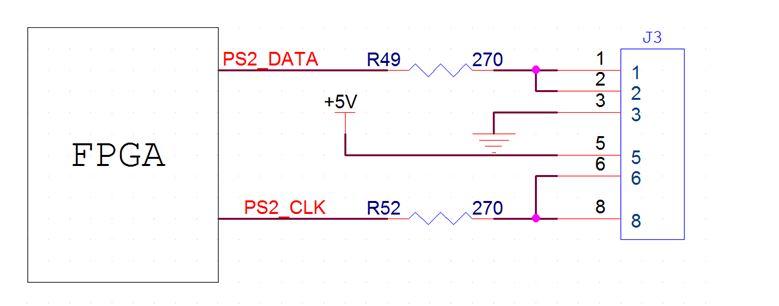 Interfacing PS/2 with Virtex5 FPGA Development Kit