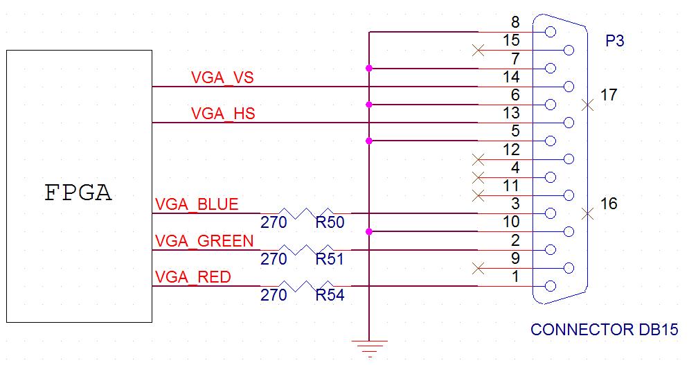 Interfacing VGA with Spartan6 FPGA Development Kit