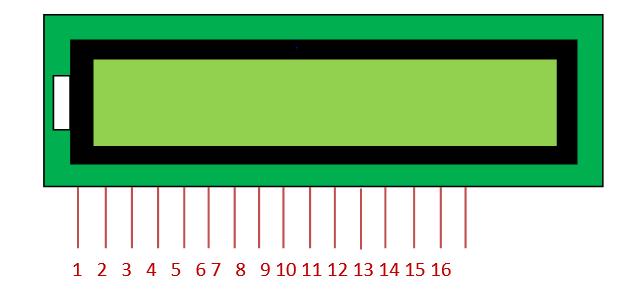 16x2 LCD interfacing with Spartan3e FPGA Development Kit