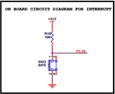 arm9-stick-board-circuit-diagram-for-interrupt