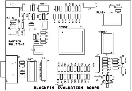 board layout for blackfin-tyro