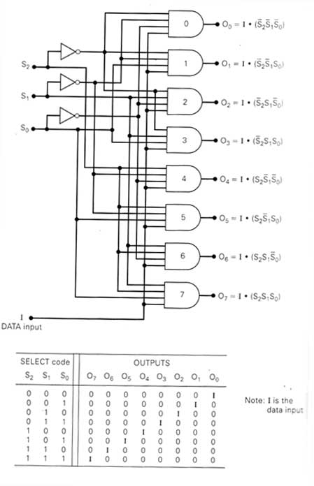 circuit-diagram-for-demultiplexer