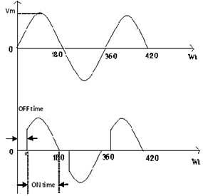 input-voltage-and-load-voltage.jpg (285×275)