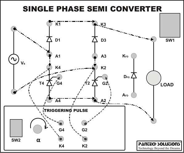 Single Phase Semi Converter