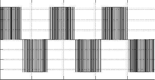 output-waveform-igbt