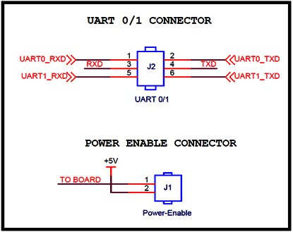 power-and-uart-connector-for-arm9-stick-board
