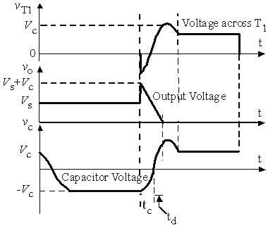 theory-waveform1-of-dc-chopper.jpg (380×324)