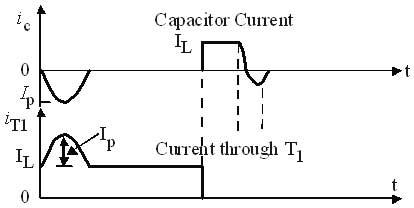 theory-waveform2-of-dc-chopper