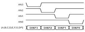 universal-development-drive-anode-input-low