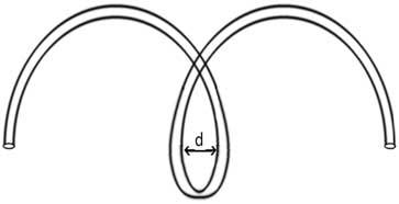 Fig 1: Bending measurement
