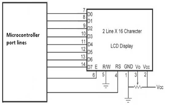 Interfacing 8 bit LCD to Microcontroller