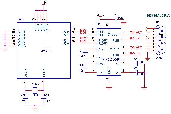 Circuit Diagram to Interface UART0 with LPC2148