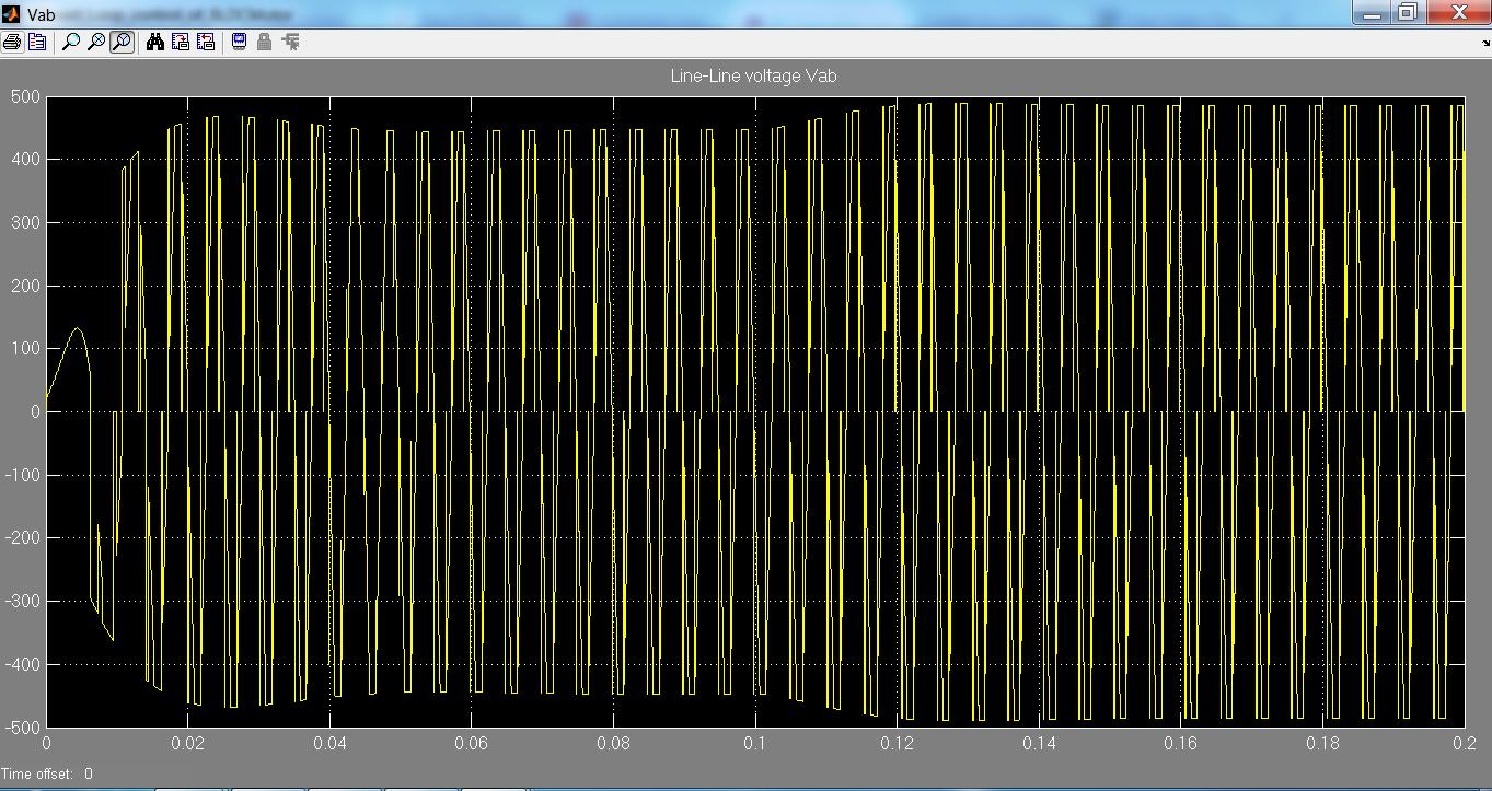 Closed Loop Control Of Bldc Motor Block Diagram For System Line Voltage Waveform