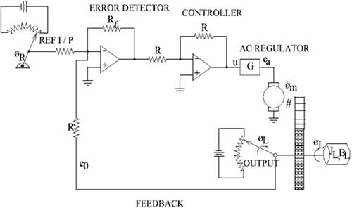 user manual technical reference for ac position control