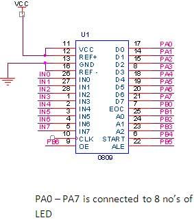 ADC 0809