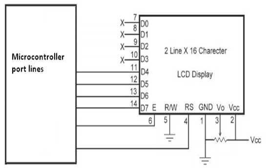 Interfacing 4 bit LCD to Microcontroller