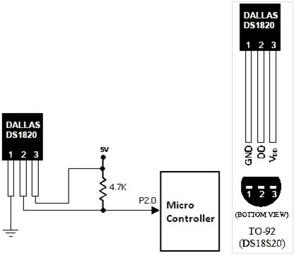Interfacing ds1820 to Microcontroller