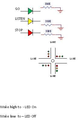 Traffic Light Controller Card