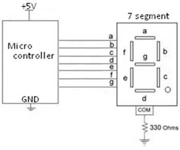 Fig. 1 Interfacing 7segment to Microcontroller