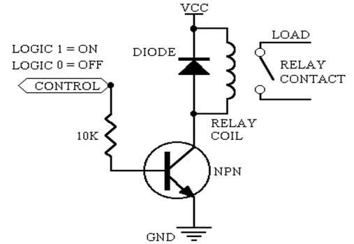Fig. 1 Interfacing Buzzer to Microcontroller