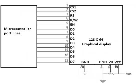 how to interface glcd with 8051 evaluation board