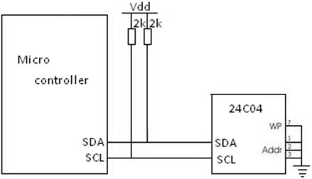Interfacing I2C - EEPROM to Microcontroller