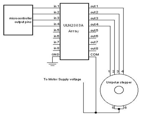 Interfacing Stepper Motor