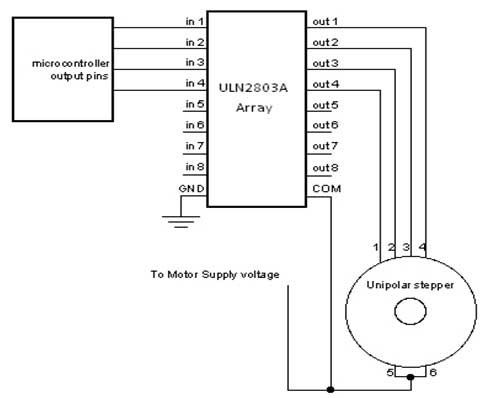Interfacing Stepper Motor to Microcontroller