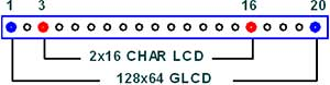LCD | GLCD