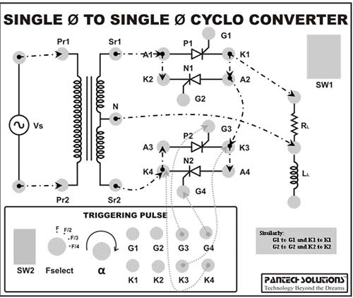 single to single cyclo converter