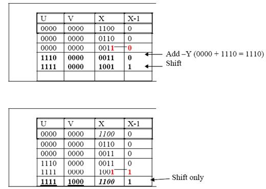 Booth_Multiplier_alg_2