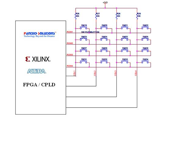 How to Interface Matrix Keypad with FPGA/CPLD UDB