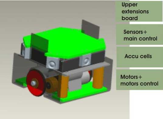 swarmrobot-design